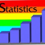 Tucson Statistics July 2013 Housing